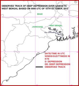 Cyclone Warning - Depression over Gangetic West Bengal