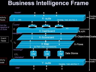 Business_Intellgence_Frame