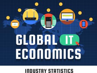 Global IT economics