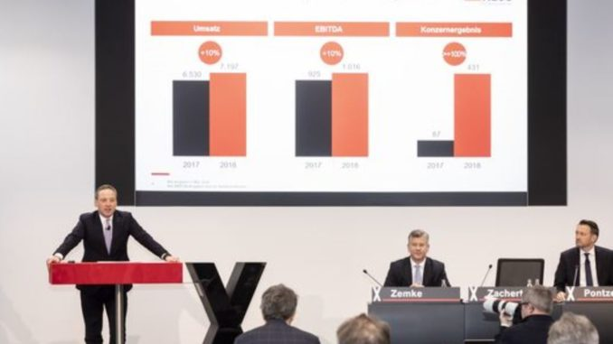LANXESS achieves strong result in 2018