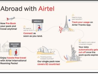 Airtel redefines International Roaming (IR) – Now Power lies in the hands of the customer!