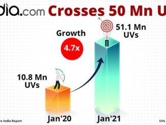 India.com Hits 50 Million MonthlyUnique Visitor Mark in January 2021 comScore India Ranking